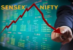 Market Live: Sensex extends losses, Nifty breaks 9200 on weak global cues